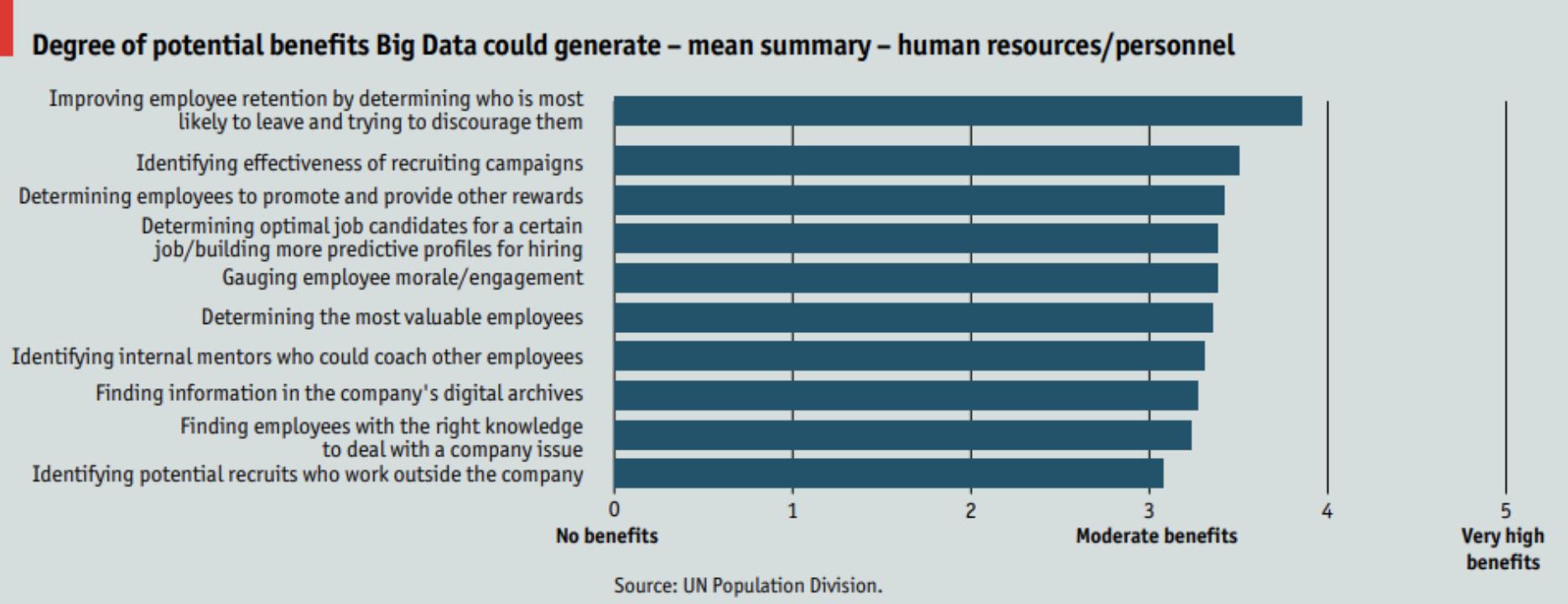 workforce-solutions-data